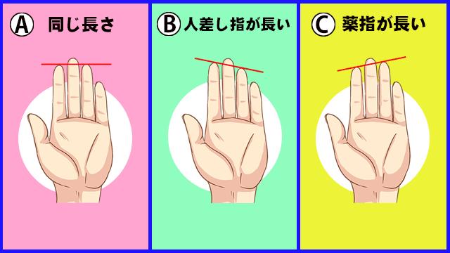 指の長さで、あなたの性格がわかる!?
